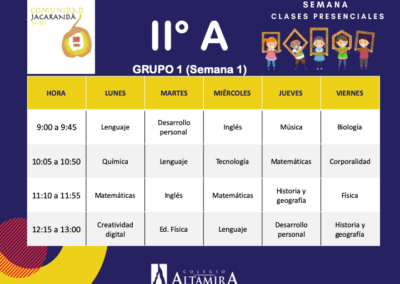 Grupo1- IIºA Presencial