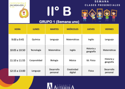 Grupo1- IIºB Presencial