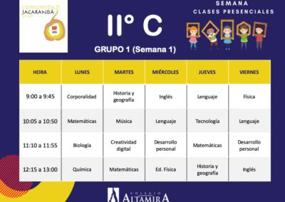 Grupo1- IIºC Presencial