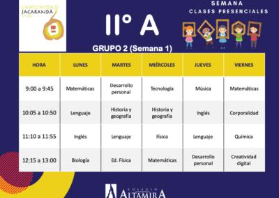 Grupo2-IIºA Presencial