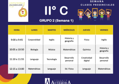 Grupo2-IIºC Presencial